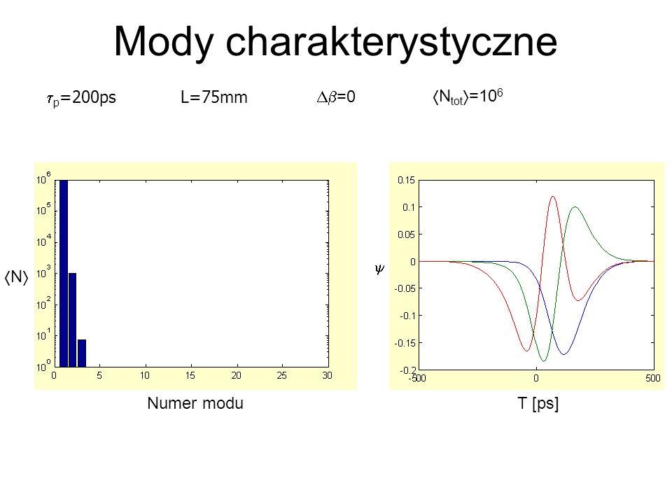 =0 T [ps] Numer modu N p =200psL=75mm N tot =10 6 Mody charakterystyczne