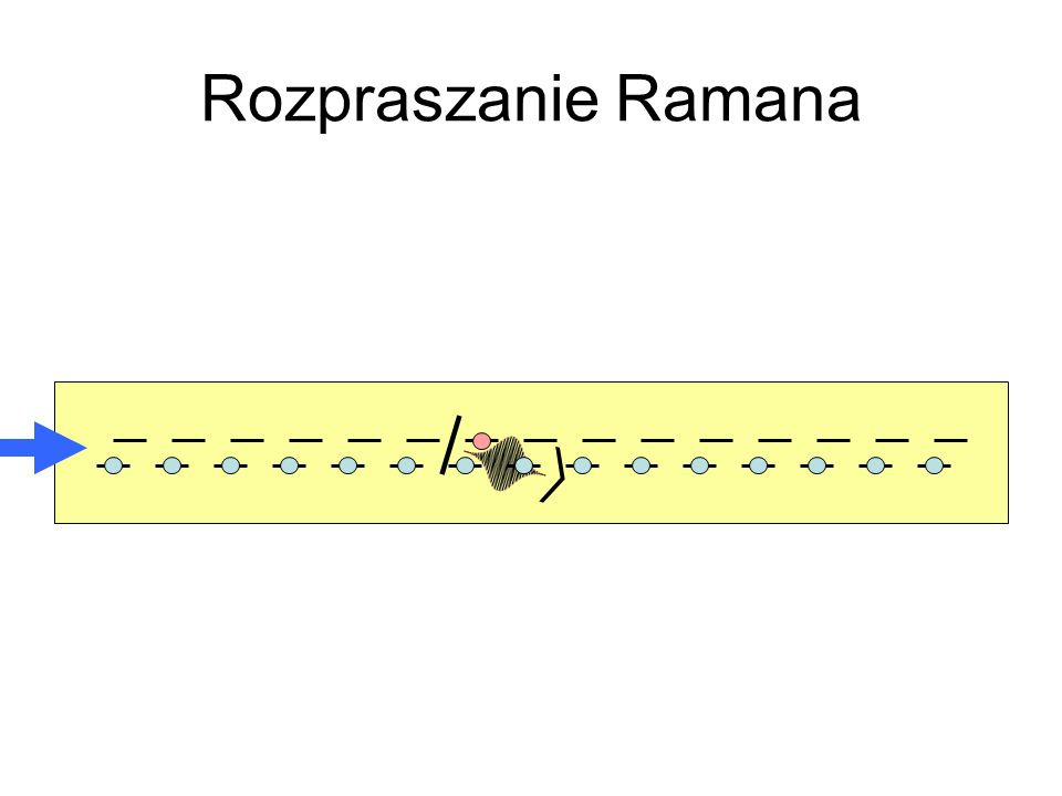 | Rozpraszanie Ramana