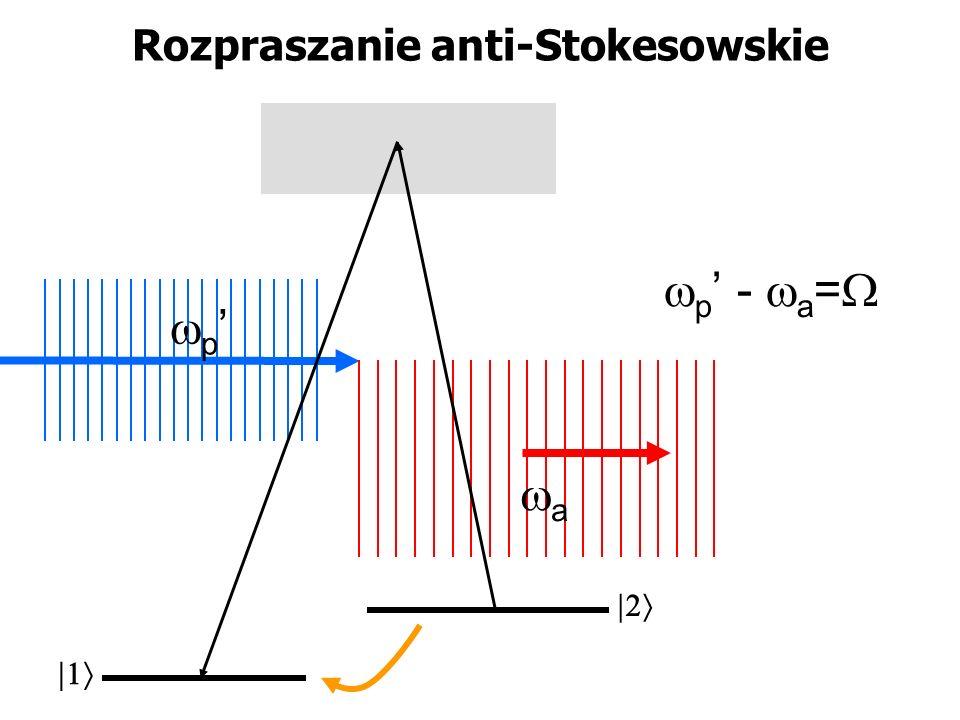 Rozpraszanie anti-Stokesowskie p p - a = a