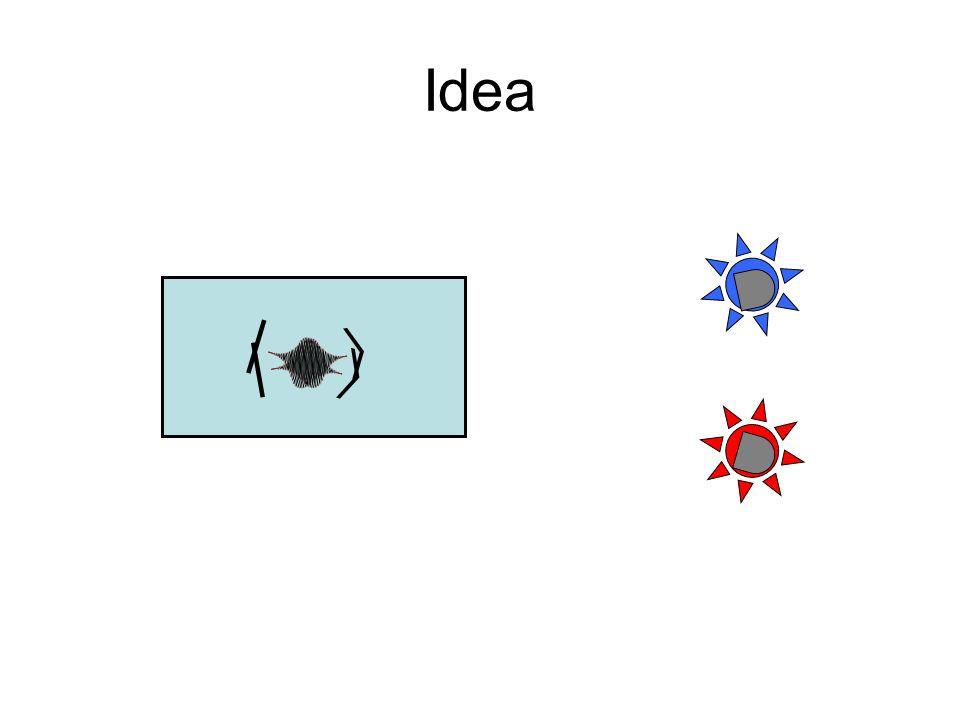 Idea | |