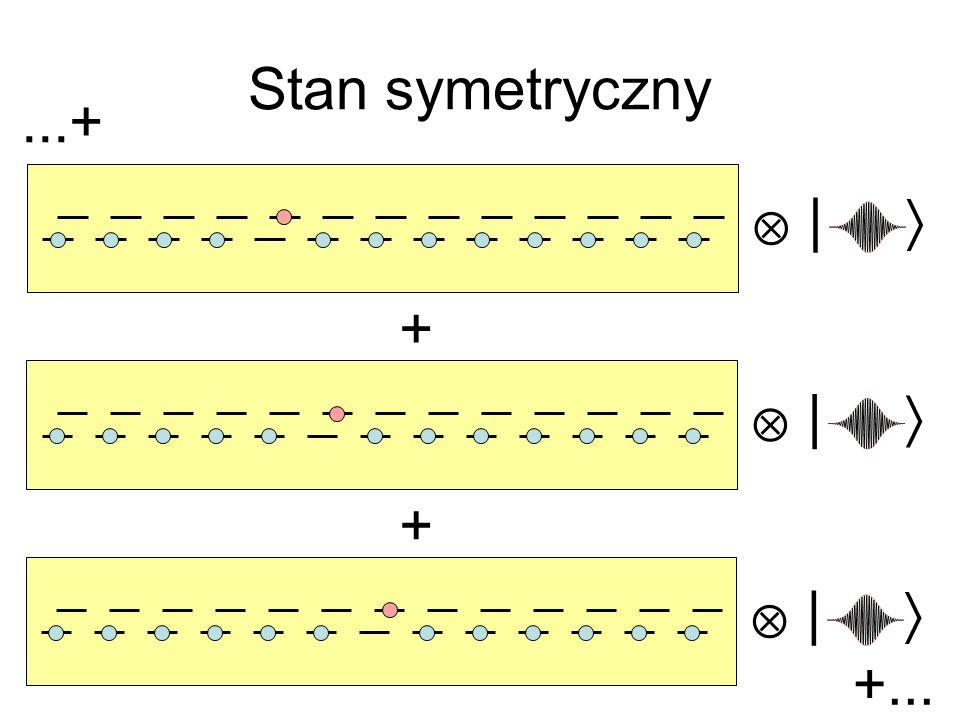 Stan symetryczny | | | + + +......+