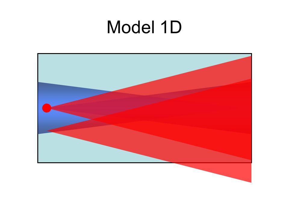 Model 1D