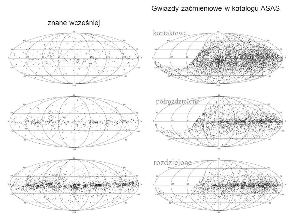 kontaktowe półrozdzielone rozdzielone Gwiazdy zaćmieniowe w katalogu ASAS znane wcześniej