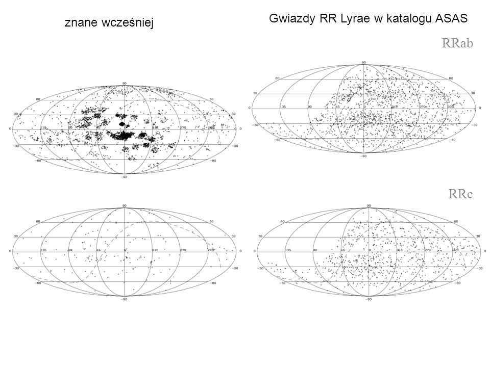 RRab RRc Gwiazdy RR Lyrae w katalogu ASAS znane wcześniej