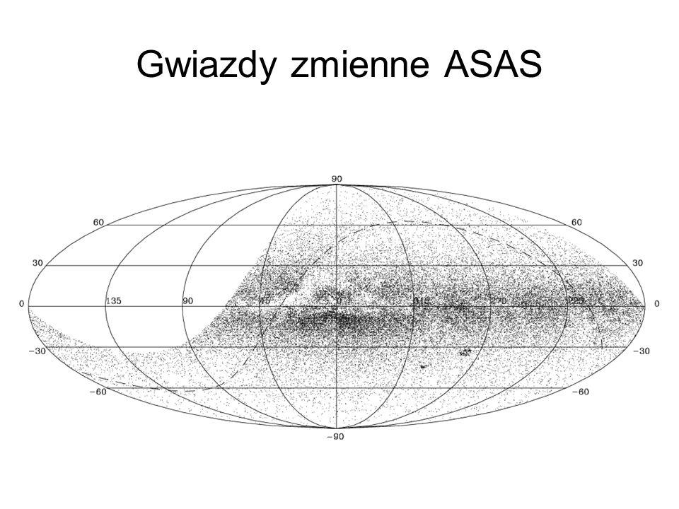 Gwiazdy zmienne ASAS
