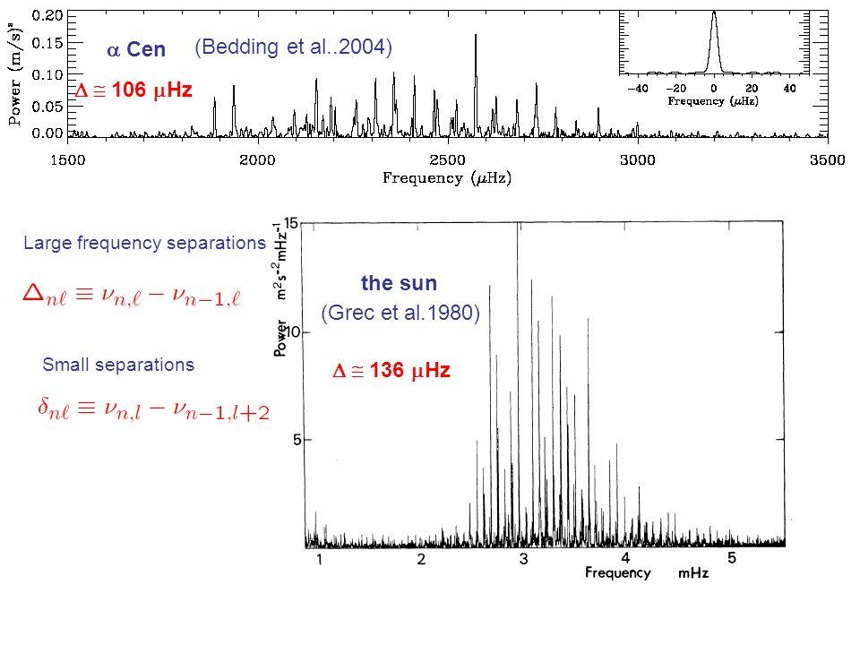 Cen 3,1 (Bedding et al., 2004) 3,1 2,0 136 Hz the sun 106 Hz (Grec et al.1980) 136 Hz (Bedding et al..2004) Small separations Large frequency separati