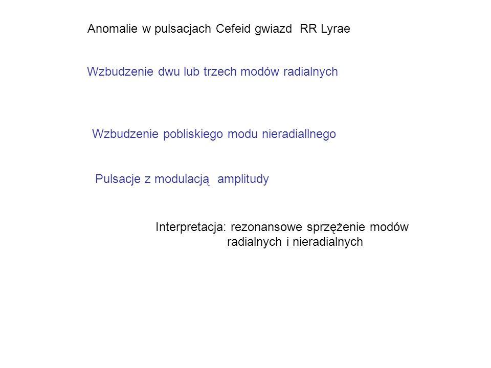 Anomalie w pulsacjach Cefeid gwiazd RR Lyrae Wzbudzenie dwu lub trzech modów radialnych Wzbudzenie pobliskiego modu nieradiallnego Pulsacje z modulacj