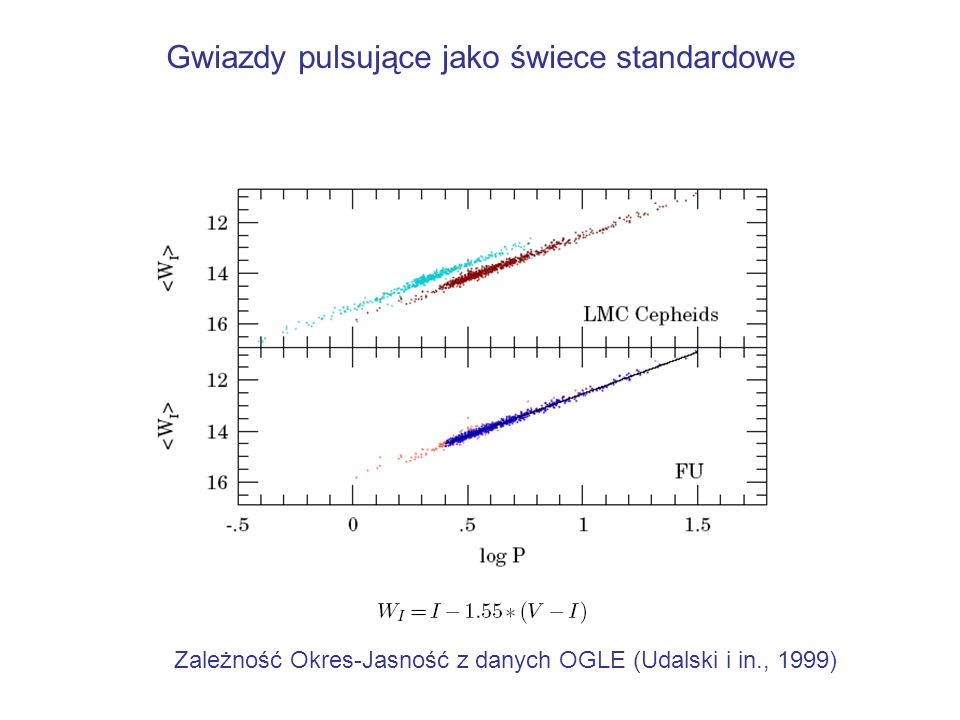 Kontynuacja: Program ARAUCARIA Cefeidy w galaktykach Układu Lokalnego