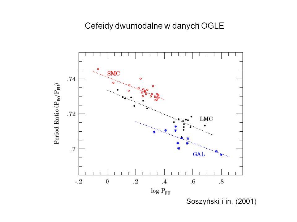 Cefeidy dwumodalne w danych OGLE Soszyński i in. (2001)