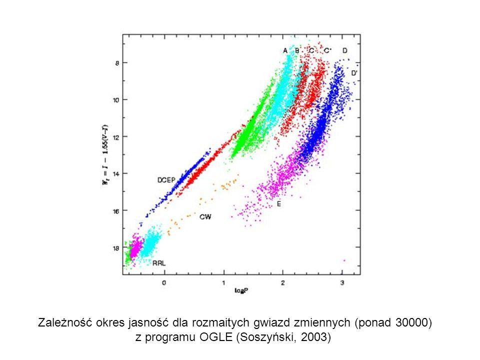 Katalog 10k gwiazd zaćmieniowych i 8k gwiazd pulsujących ASAS (G. Pojmański)