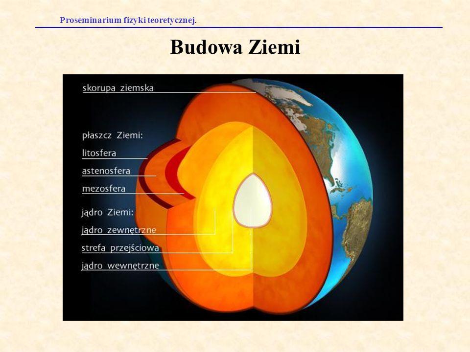 Proseminarium fizyki teoretycznej. Budowa Ziemi