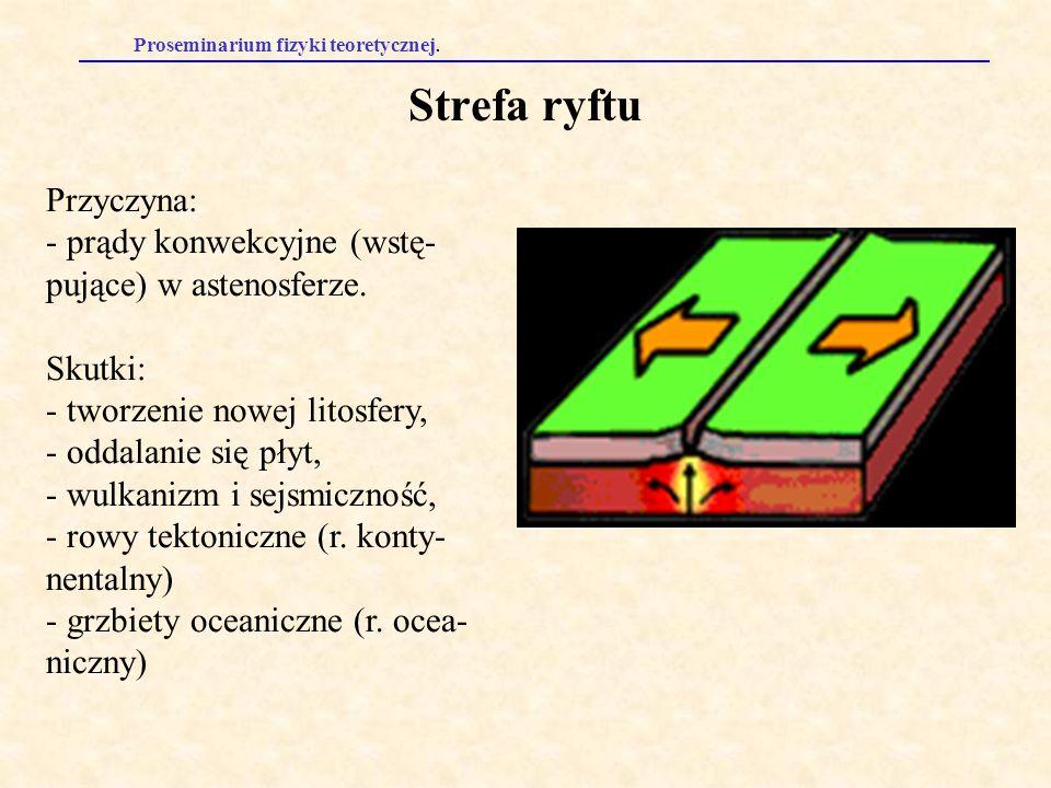 Proseminarium fizyki teoretycznej. Strefa ryftu Przyczyna: - prądy konwekcyjne (wstę- pujące) w astenosferze. Skutki: - tworzenie nowej litosfery, - o