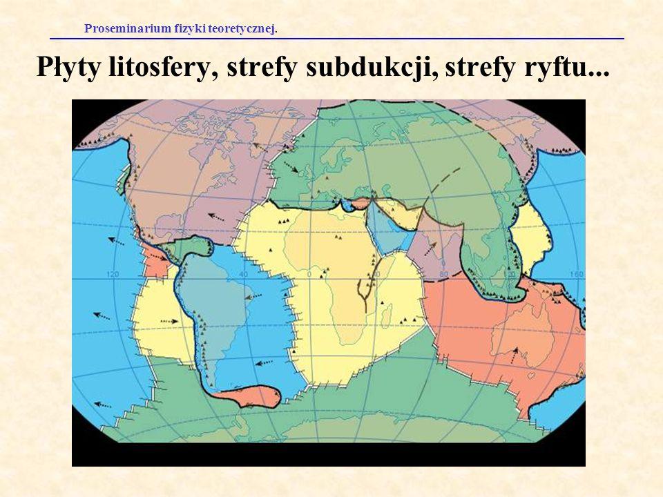 Proseminarium fizyki teoretycznej. Płyty litosfery, strefy subdukcji, strefy ryftu...