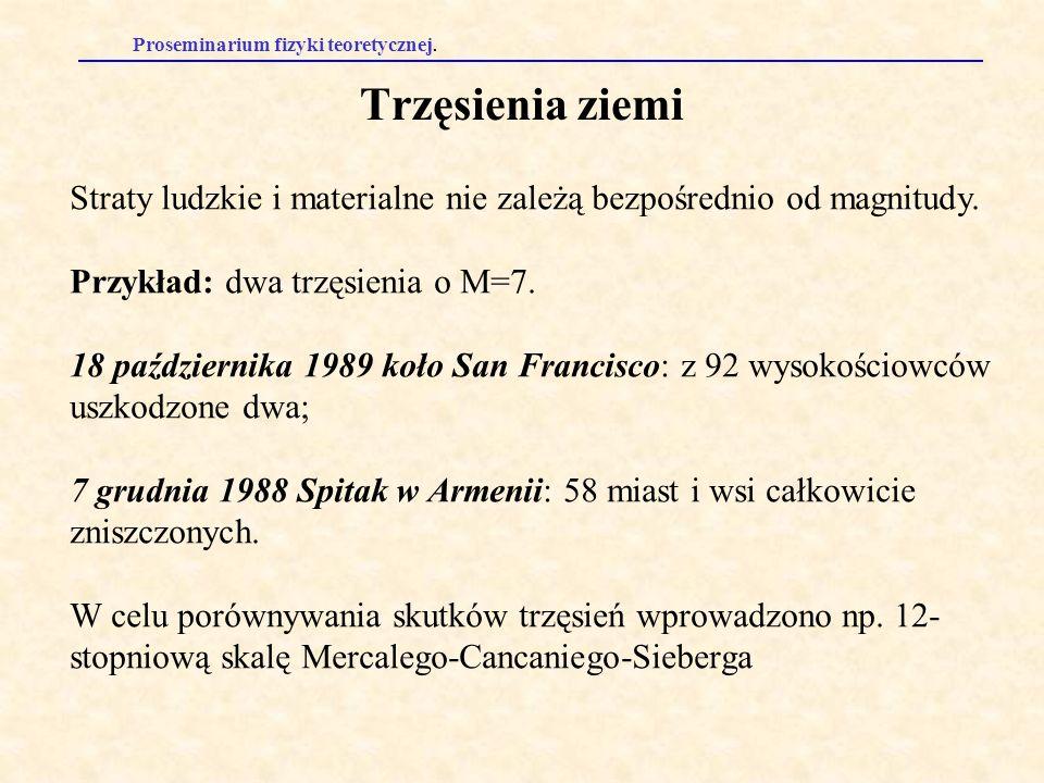 Proseminarium fizyki teoretycznej. Trzęsienia ziemi Straty ludzkie i materialne nie zależą bezpośrednio od magnitudy. Przykład: dwa trzęsienia o M=7.