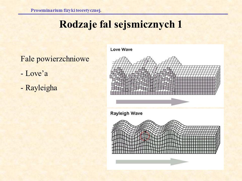 Proseminarium fizyki teoretycznej. Rodzaje fal sejsmicznych 1 Fale powierzchniowe - Lovea - Rayleigha