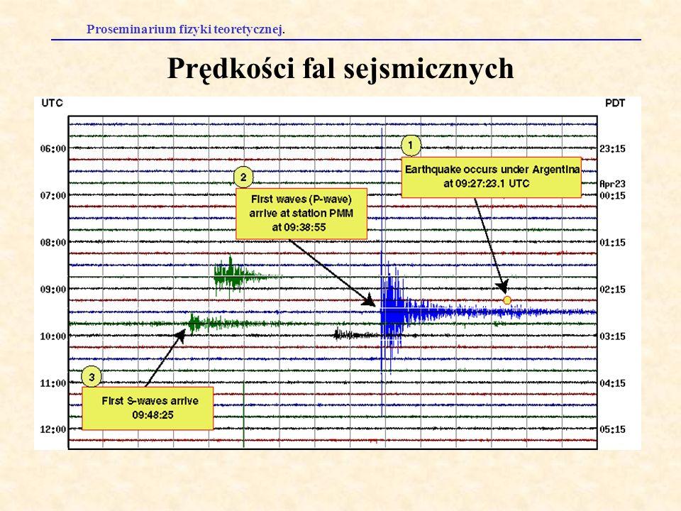 Proseminarium fizyki teoretycznej. Prędkości fal sejsmicznych