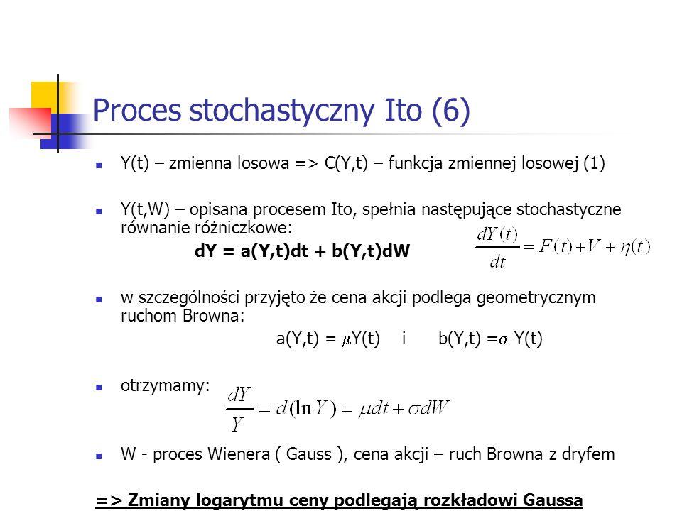 Proces stochastyczny Ito (6) Y(t) – zmienna losowa => C(Y,t) – funkcja zmiennej losowej (1) Y(t,W) – opisana procesem Ito, spełnia następujące stochas