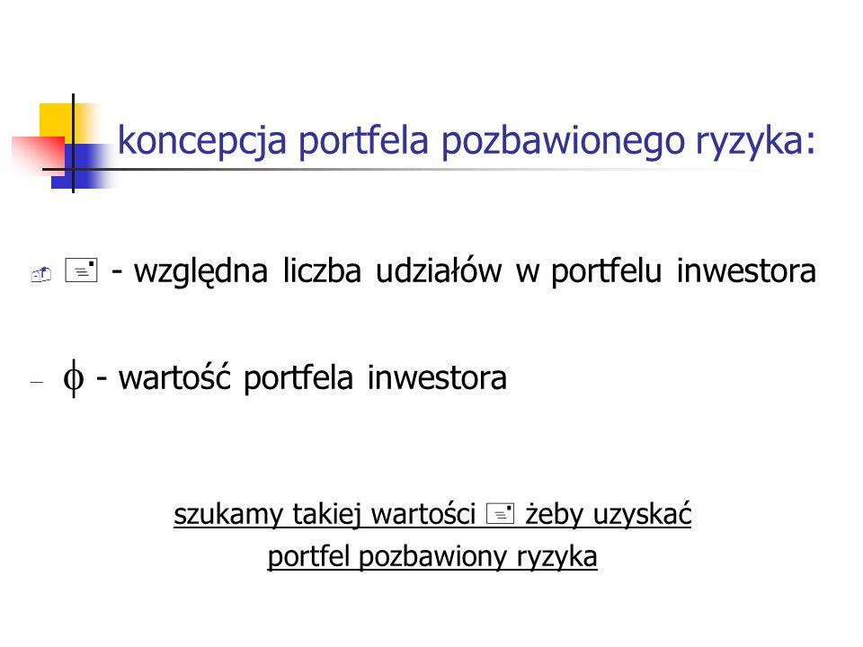 koncepcja portfela pozbawionego ryzyka: - względna liczba udziałów w portfelu inwestora - wartość portfela inwestora szukamy takiej wartości żeby uzys