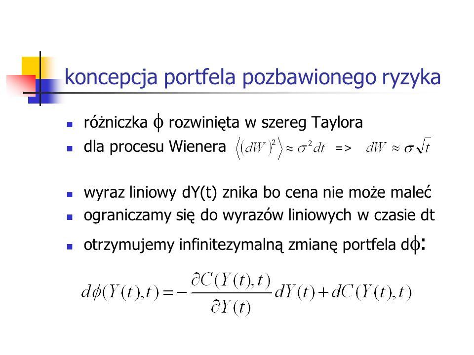 koncepcja portfela pozbawionego ryzyka różniczka rozwinięta w szereg Taylora dla procesu Wienera => wyraz liniowy dY(t) znika bo cena nie może maleć o