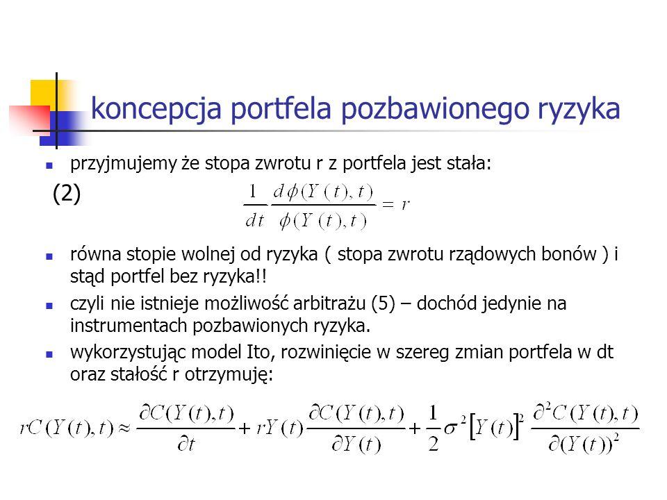 koncepcja portfela pozbawionego ryzyka przyjmujemy że stopa zwrotu r z portfela jest stała: (2) równa stopie wolnej od ryzyka ( stopa zwrotu rządowych