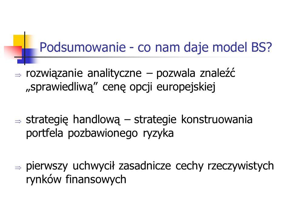 Podsumowanie - co nam daje model BS? rozwiązanie analityczne – pozwala znaleźć sprawiedliwą cenę opcji europejskiej strategię handlową – strategie kon