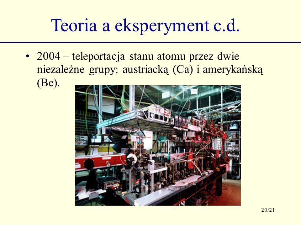 20/21 2004 – teleportacja stanu atomu przez dwie niezależne grupy: austriacką (Ca) i amerykańską (Be). Teoria a eksperyment c.d.