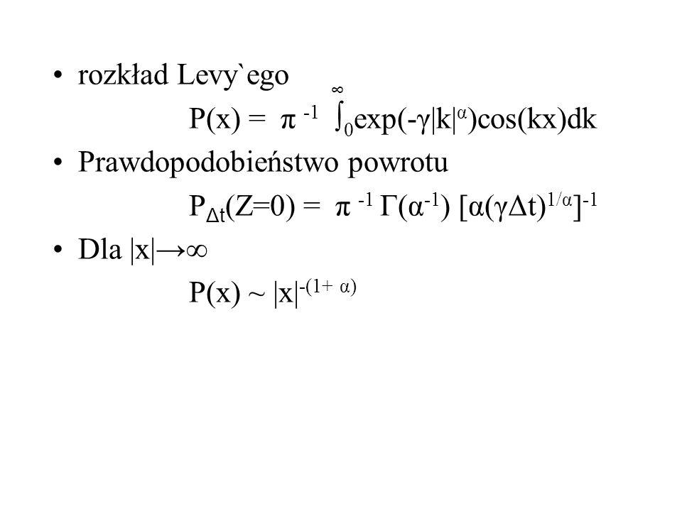 rozkład Levy`ego P(x) = π -1 0 exp(-γ|k| α )cos(kx)dk Prawdopodobieństwo powrotu P Δt (Z=0) = π -1 Γ(α -1 ) [α(γΔt) 1/α ] -1 Dla |x| P(x) ~ |x| -(1+ α)