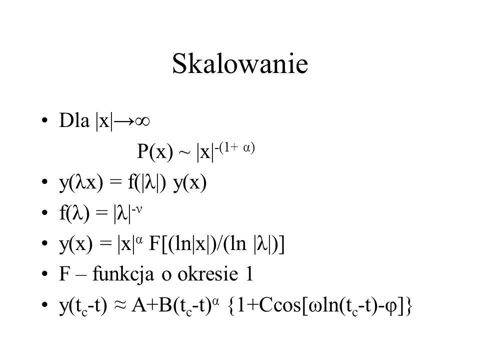 Skalowanie Dla |x| P(x) ~ |x| -(1+ α) y(λx) = f(|λ|) y(x) f(λ) = |λ| -ν y(x) = |x| α F[(ln|x|)/(ln |λ|)] F – funkcja o okresie 1 y(t c -t) A+B(t c -t) α {1+Ccos[ωln(t c -t)-φ]}