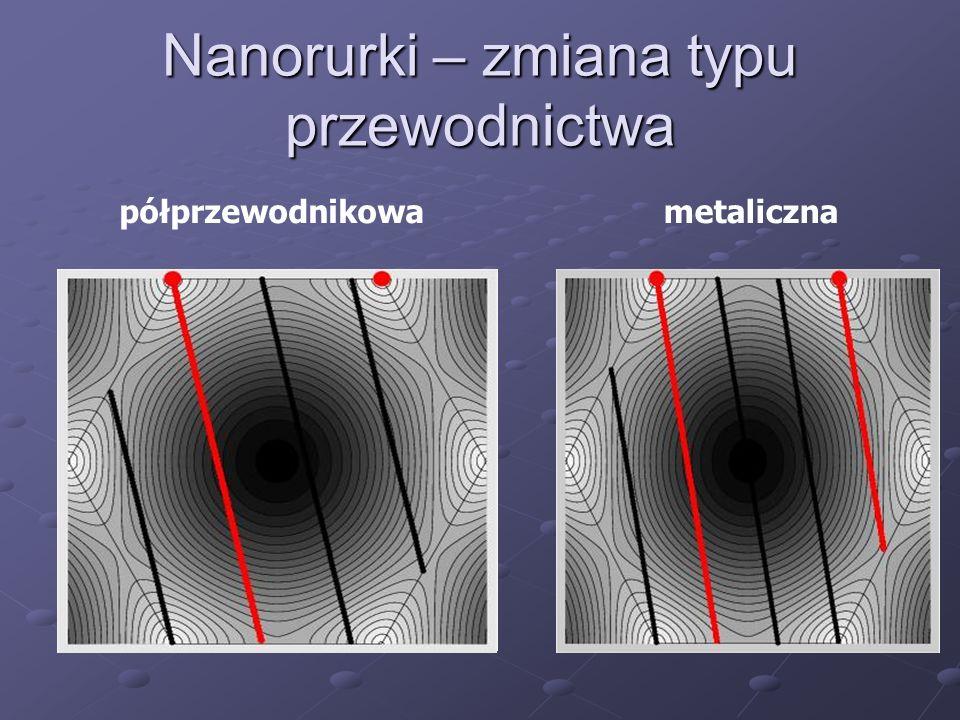 Nanorurki – zmiana typu przewodnictwa metalicznapółprzewodnikowa