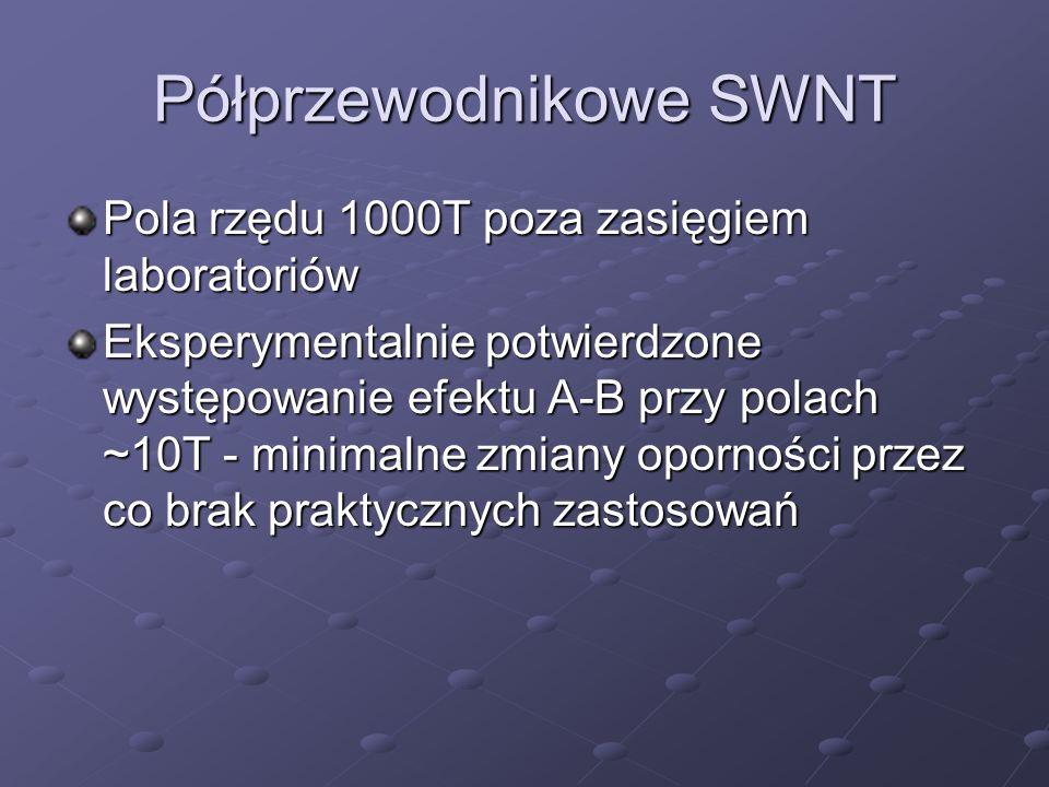Półprzewodnikowe SWNT Pola rzędu 1000T poza zasięgiem laboratoriów Eksperymentalnie potwierdzone występowanie efektu A-B przy polach ~10T - minimalne