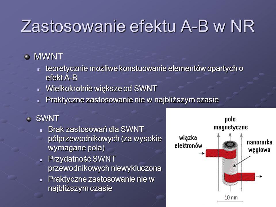 Zastosowanie efektu A-B w NR MWNT teoretycznie możliwe konstuowanie elementów opartych o efekt A-B Wielkokrotnie większe od SWNT Praktyczne zastosowan
