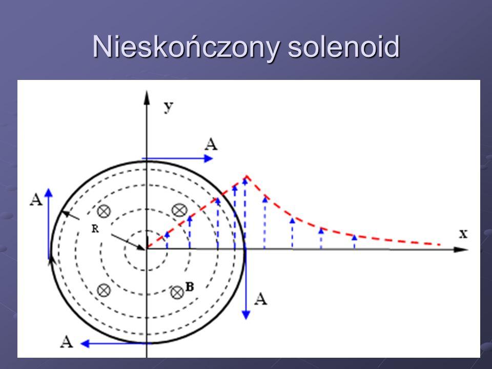 Nieskończony solenoid