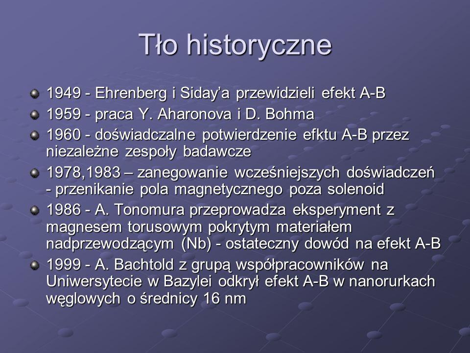 Tło historyczne 1949 - Ehrenberg i Sidaya przewidzieli efekt A-B 1959 - praca Y. Aharonova i D. Bohma 1960 - doświadczalne potwierdzenie efktu A-B prz