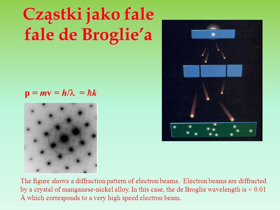 Cząstki jako fale fale de Brogliea The figure shows a diffraction pattern of electron beams. Electron beams are diffracted by a crystal of manganese-n