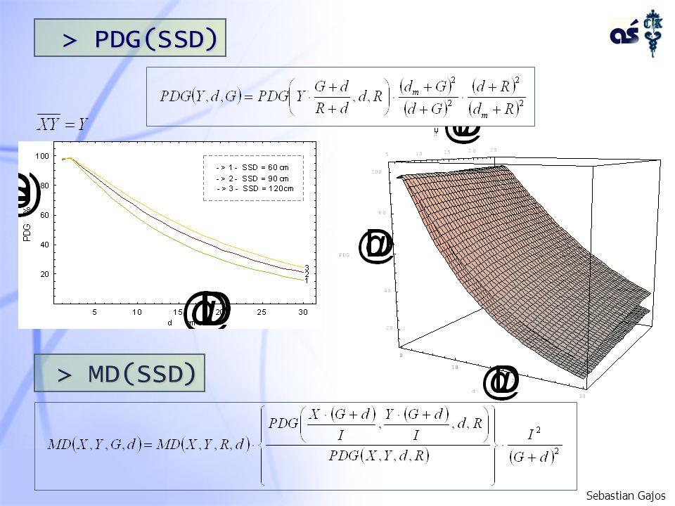 > PDG(SSD) Sebastian Gajos > MD(SSD)