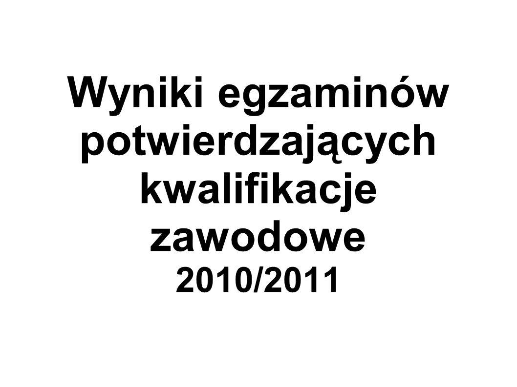 Wyniki egzaminów potwierdzających kwalifikacje zawodowe 2010/2011