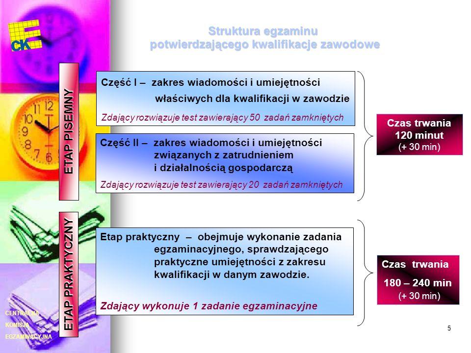 EGZAMINACYJNA CENTRALNA KOMISJA 5 Struktura egzaminu potwierdzającego kwalifikacje zawodowe Część II – zakres wiadomości i umiejętności związanych z z