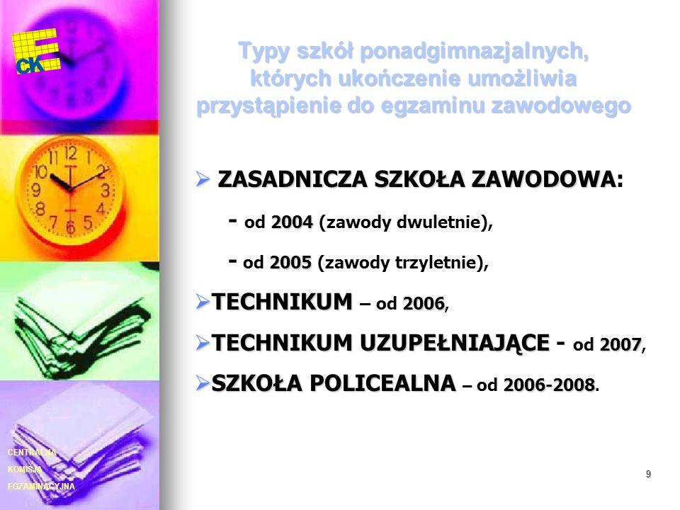 EGZAMINACYJNA CENTRALNA KOMISJA 9 Typy szkół ponadgimnazjalnych, których ukończenie umożliwia przystąpienie do egzaminu zawodowego ZASADNICZA SZKOŁA ZAWODOWA 2004 ZASADNICZA SZKOŁA ZAWODOWA: - od 2004 (zawody dwuletnie), 2005 - od 2005 (zawody trzyletnie), TECHNIKUM 2006 TECHNIKUM – od 2006, TECHNIKUM UZUPEŁNIAJĄCE 2007 TECHNIKUM UZUPEŁNIAJĄCE - od 2007, SZKOŁA POLICEALNA 2006-2008 SZKOŁA POLICEALNA – od 2006-2008.