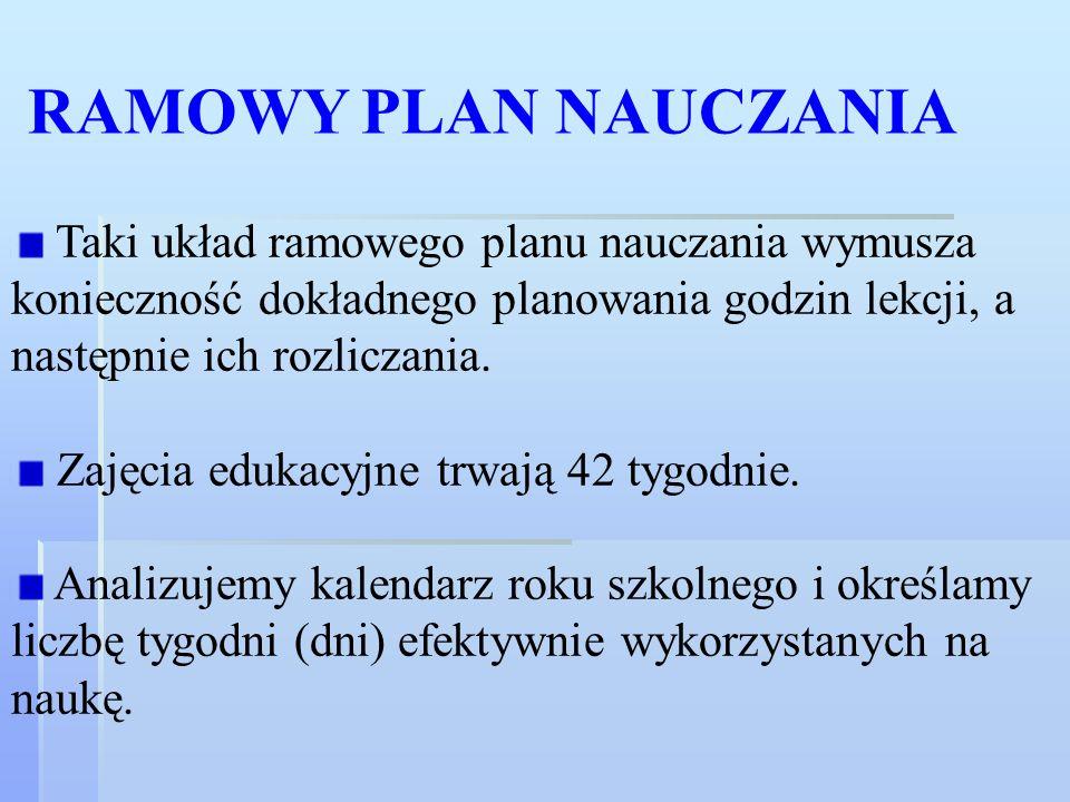 Taki układ ramowego planu nauczania wymusza konieczność dokładnego planowania godzin lekcji, a następnie ich rozliczania. Zajęcia edukacyjne trwają 42