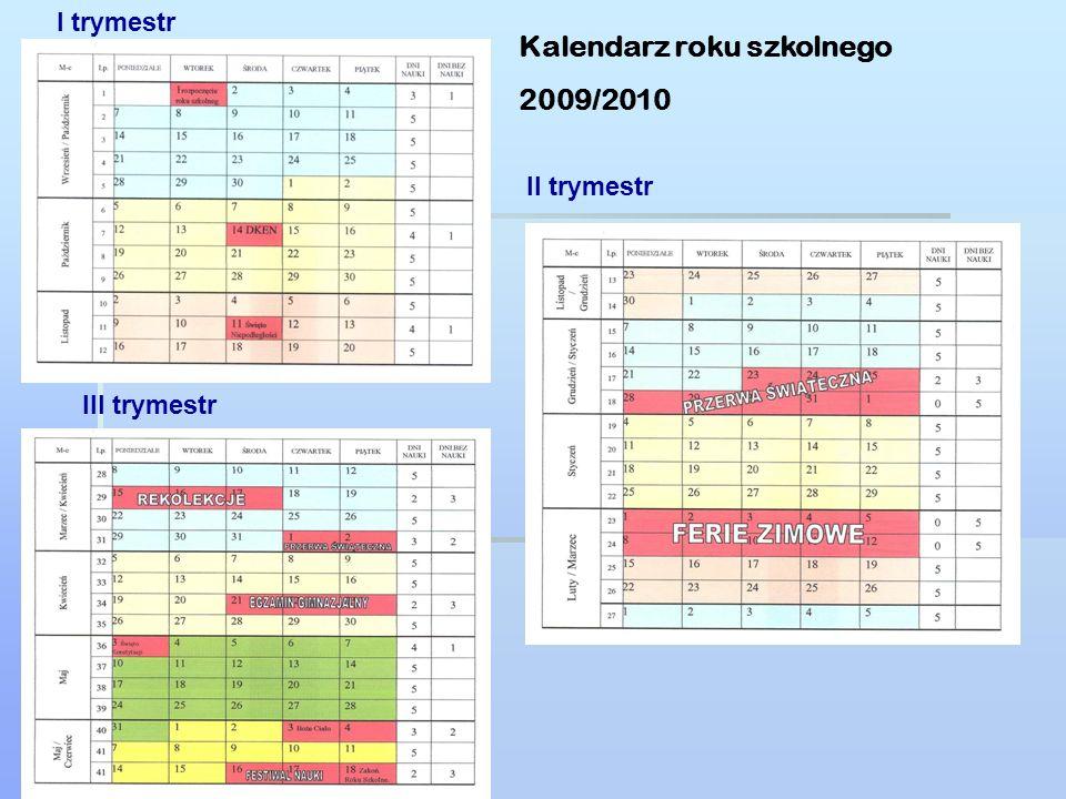 Kalendarz roku szkolnego 2009/2010 I trymestr II trymestr III trymestr