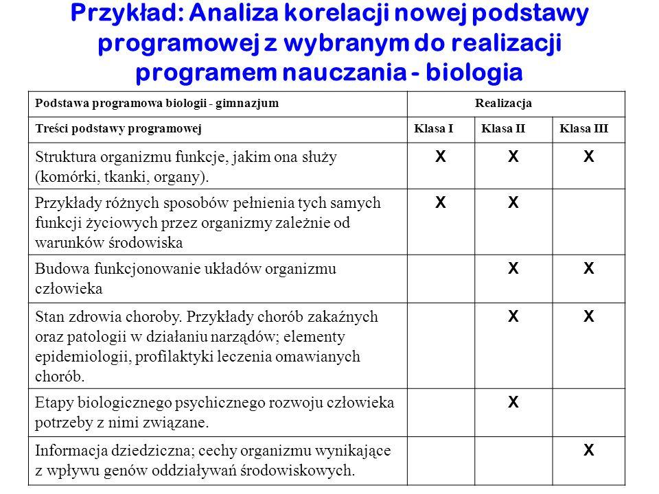 Przyk ł ad: Analiza korelacji nowej podstawy programowej z wybranym do realizacji programem nauczania - biologia Podstawa programowa biologii - gimnaz