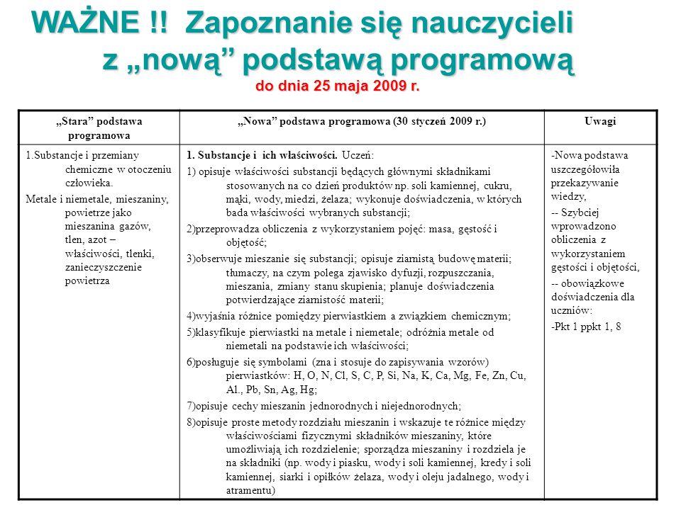 Stara podstawa programowa Nowa podstawa programowa (30 styczeń 2009 r.)Uwagi 1.Substancje i przemiany chemiczne w otoczeniu człowieka. Metale i niemet