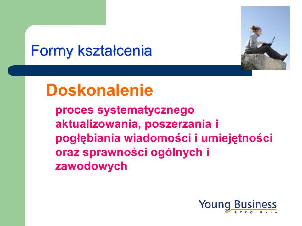 Formy kształcenia Doskonalenie proces systematycznego aktualizowania, poszerzania i pogłębiania wiadomości i umiejętności oraz sprawności ogólnych i z