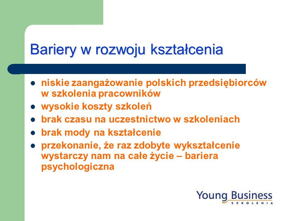 Bariery w rozwoju kształcenia niskie zaangażowanie polskich przedsiębiorców w szkolenia pracowników wysokie koszty szkoleń brak czasu na uczestnictwo
