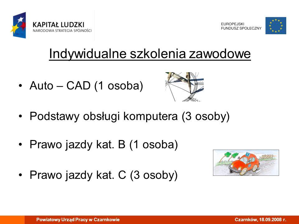 Powiatowy Urząd Pracy w CzarnkowieCzarnków, 18.09.2008 r.