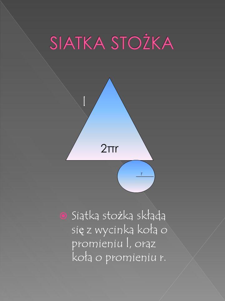 r Przekrojem poprzecznym sto ż ka jest koło lub punkt.