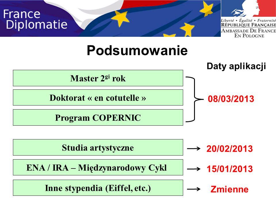 Master 2 gi rok Podsumowanie Program COPERNIC Doktorat « en cotutelle » Inne stypendia (Eiffel, etc.) 08/03/2013 Zmienne Daty aplikacji Studia artysty