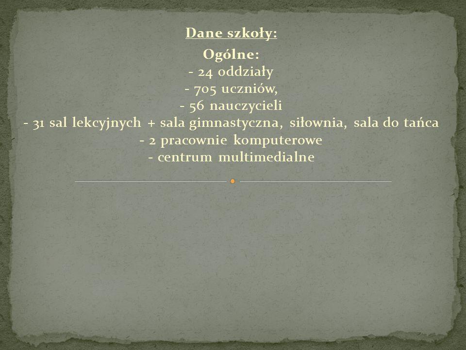 Dane szkoły: Ogólne: - 24 oddziały - 705 uczniów, - 56 nauczycieli - 31 sal lekcyjnych + sala gimnastyczna, siłownia, sala do tańca - 2 pracownie komp