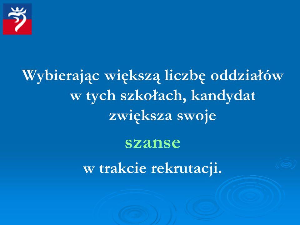Zmiany w szkolnictwie ponadgimnazjalnym.1 września 2012 r.