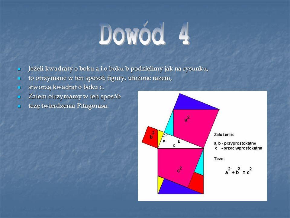 Jeżeli kwadraty o boku a i o boku b podzielimy jak na rysunku, Jeżeli kwadraty o boku a i o boku b podzielimy jak na rysunku, to otrzymane w ten sposó